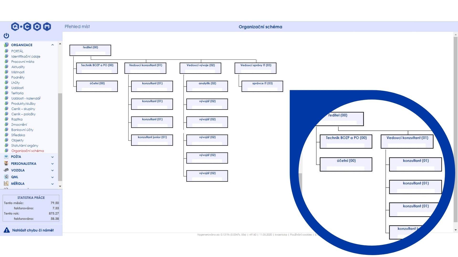 organizační_schéma